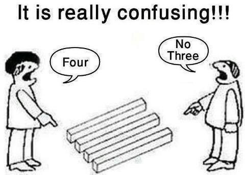 Power of Perspective